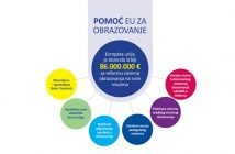 eu-assistance-education