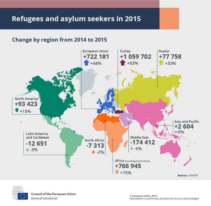 eu28-refugees-map-presentation-v2