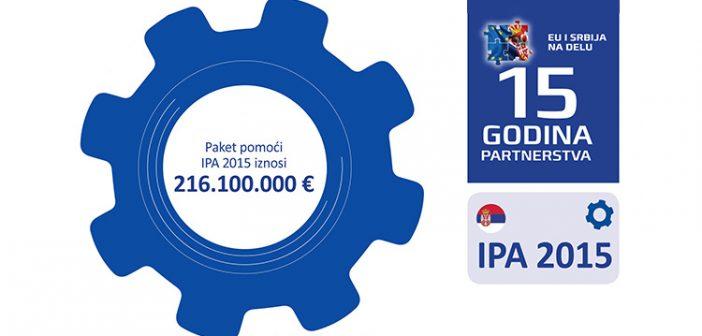 IPA za Srbiju