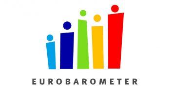 Evropsko proleće? Najnoviji Evrobarometar standarda pokazuje porast optimizma