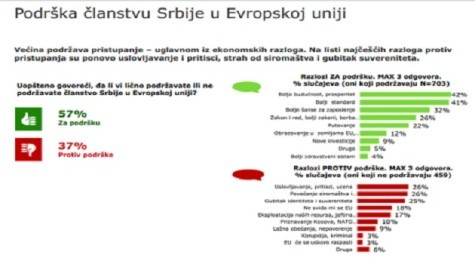 poll-475x264